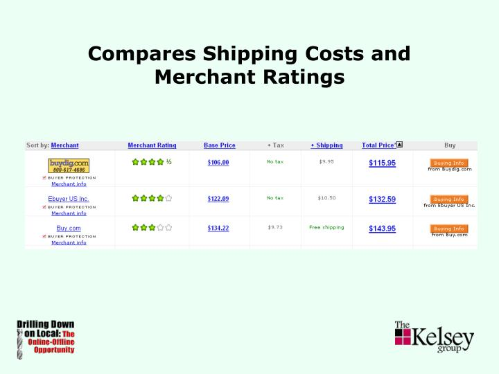 Compares Shipping Costs and Merchant Ratings