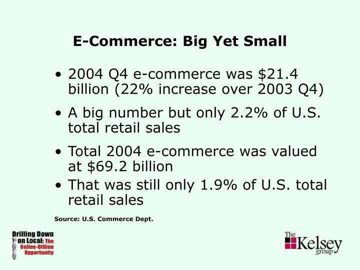 E commerce big yet small