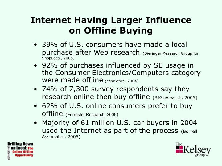 Internet having larger influence on offline buying