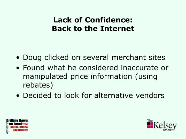 Lack of Confidence: