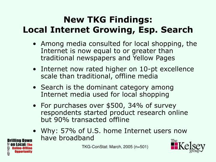 New TKG Findings: