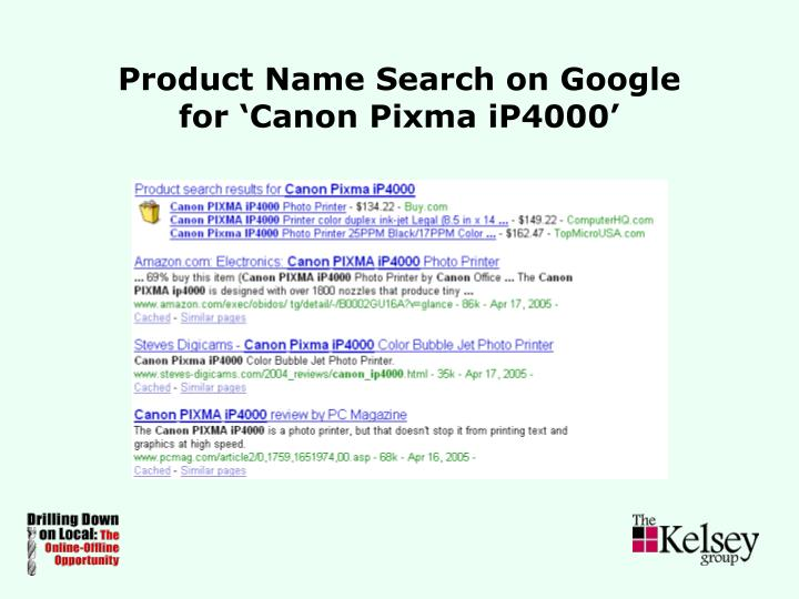 Product Name Search on Google