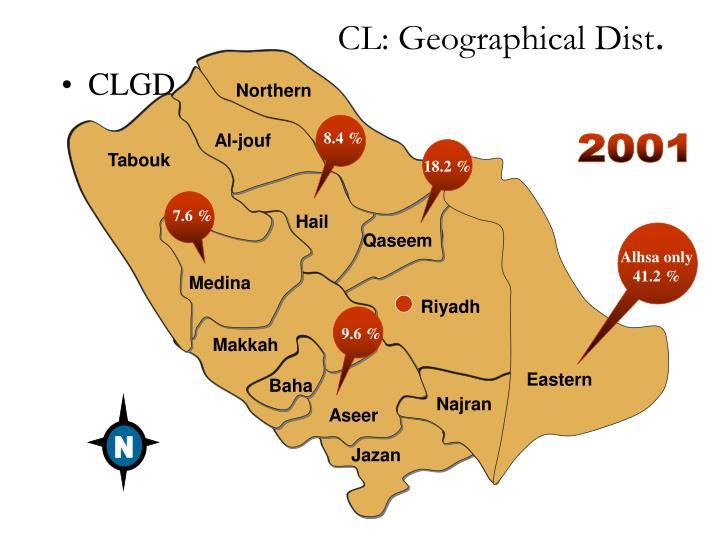 CL: Geographical Dist