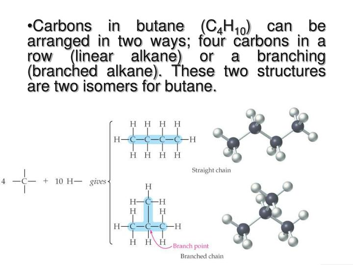 Carbons in butane (C