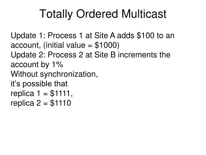 Totally Ordered Multicast