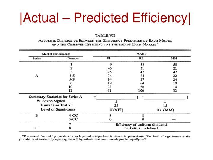 |Actual – Predicted Efficiency|