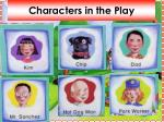 characters in the play
