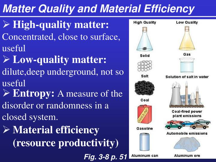 Matter Quality and Material Efficiency