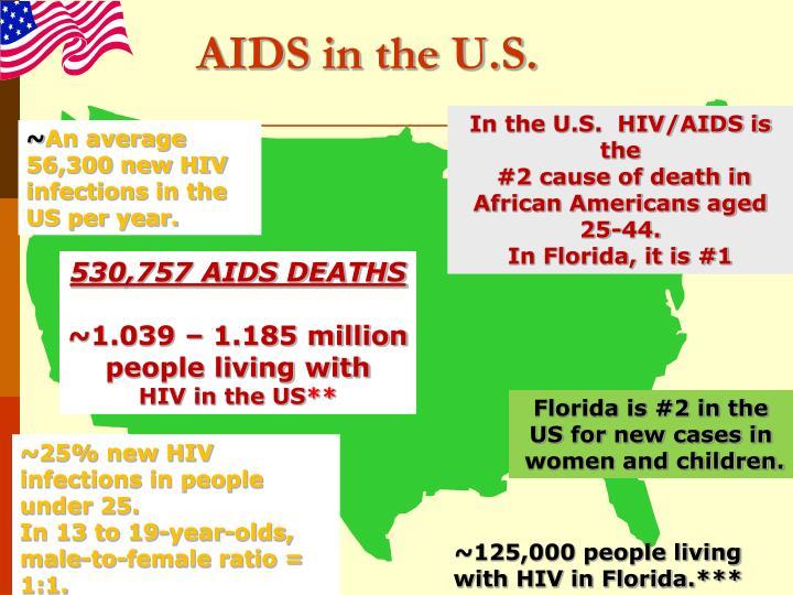 AIDS in the U.S.