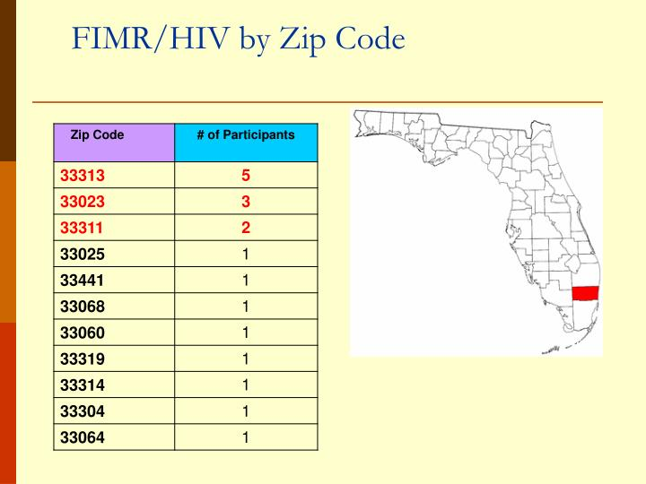 FIMR/HIV by Zip Code