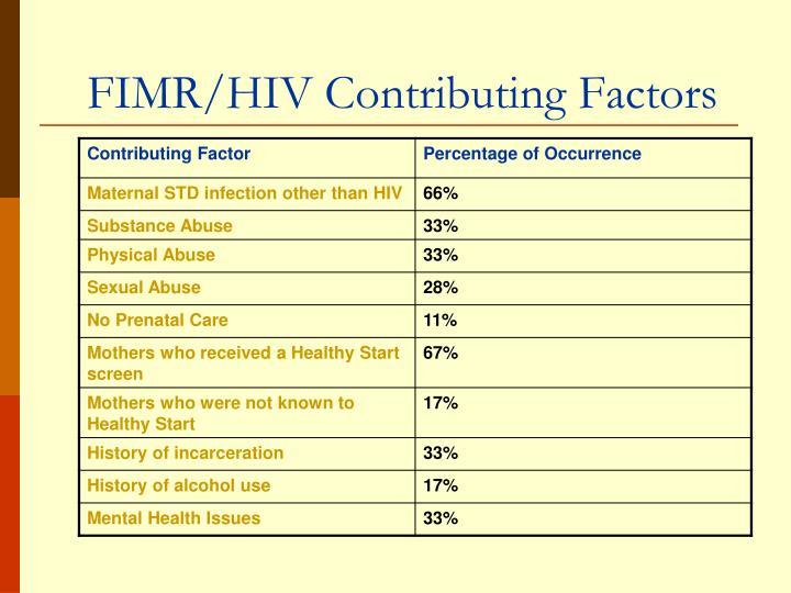 FIMR/HIV Contributing Factors