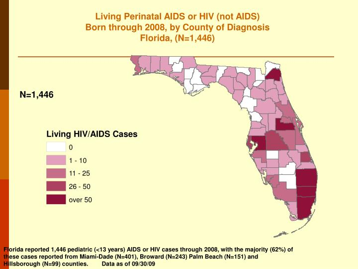 Living HIV/AIDS Cases