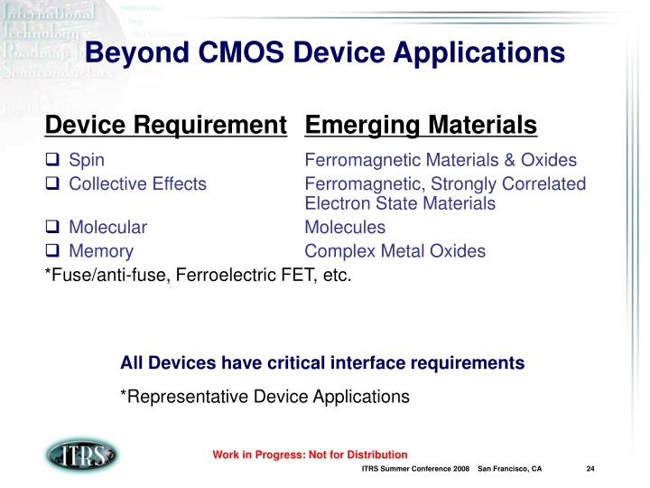 Beyond CMOS Device Applications