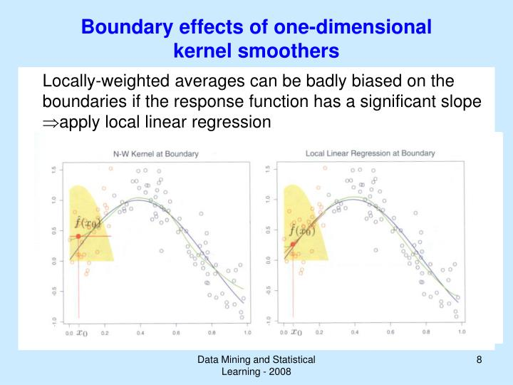 Boundary effects of one-dimensional