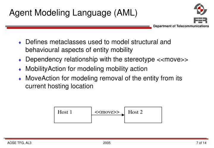 Agent Modeling Language (AML)