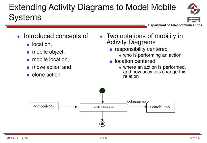 Extending Activity Diagrams to Model Mobile Systems
