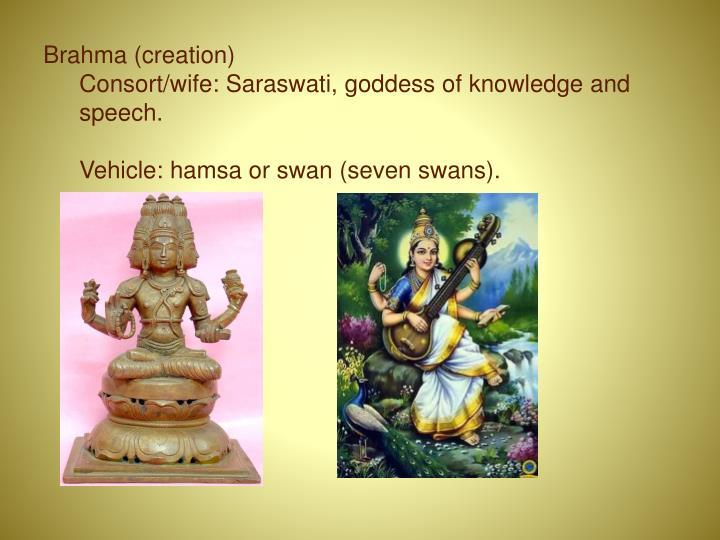 Brahma (creation)