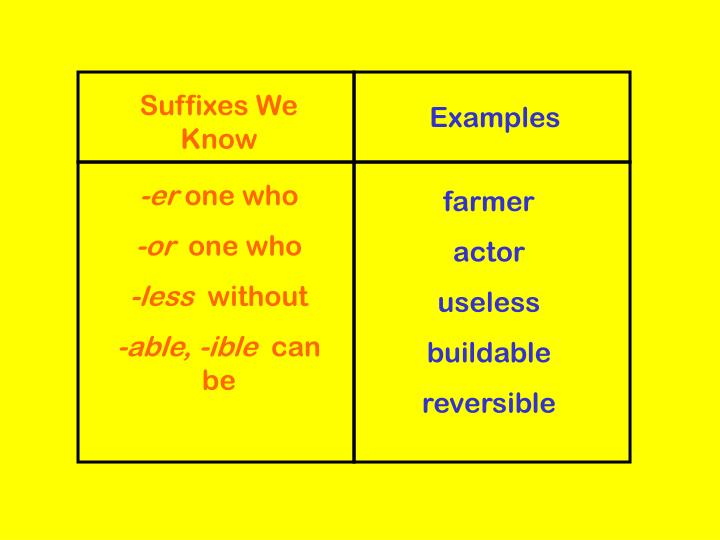 Suffixes We Know