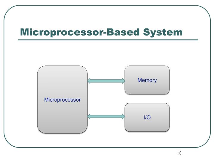 Microprocessor-Based System