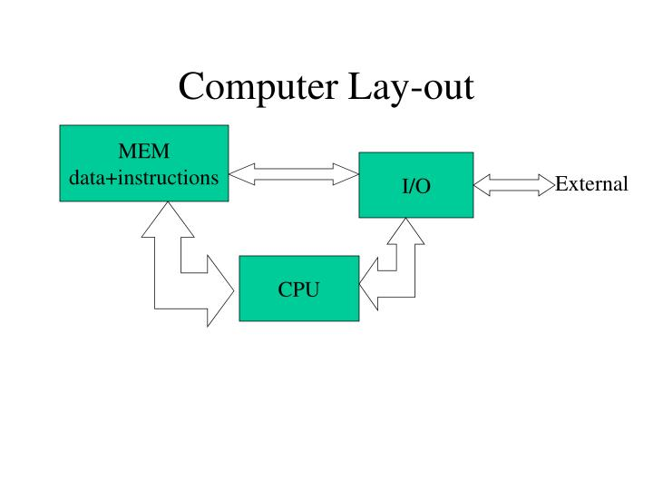 Computer lay out