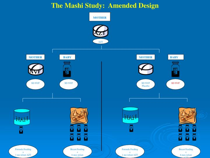 The Mashi Study:  Amended Design
