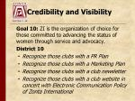 credibility and visibility