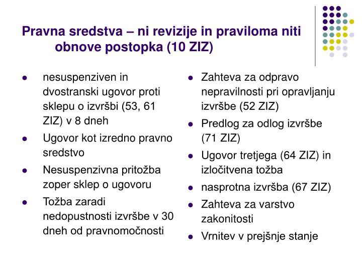 nesuspenziven in dvostranski ugovor proti sklepu o izvršbi (53, 61 ZIZ) v 8 dneh
