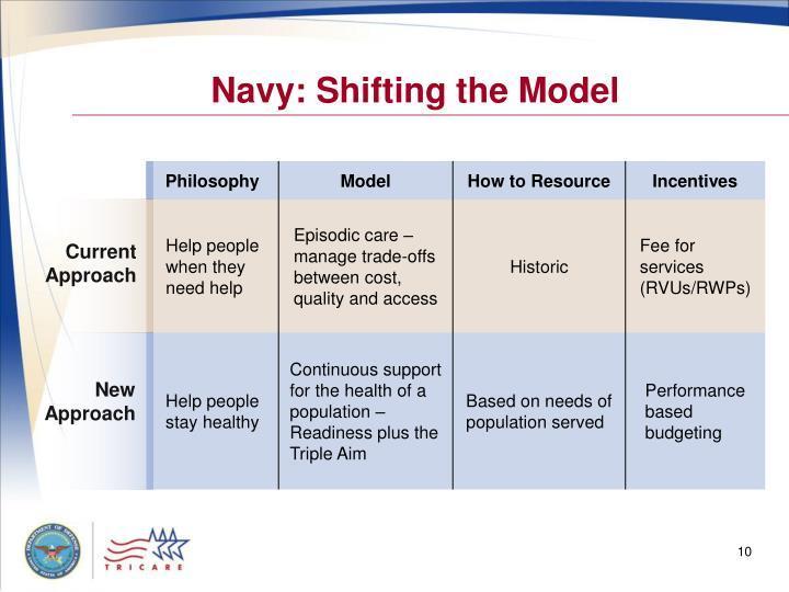 Navy: Shifting the Model