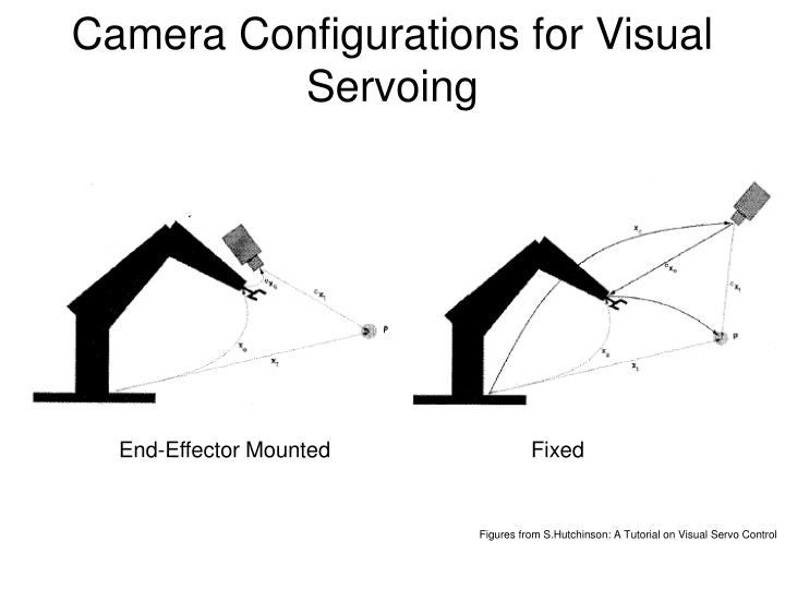 Camera Configurations for Visual Servoing