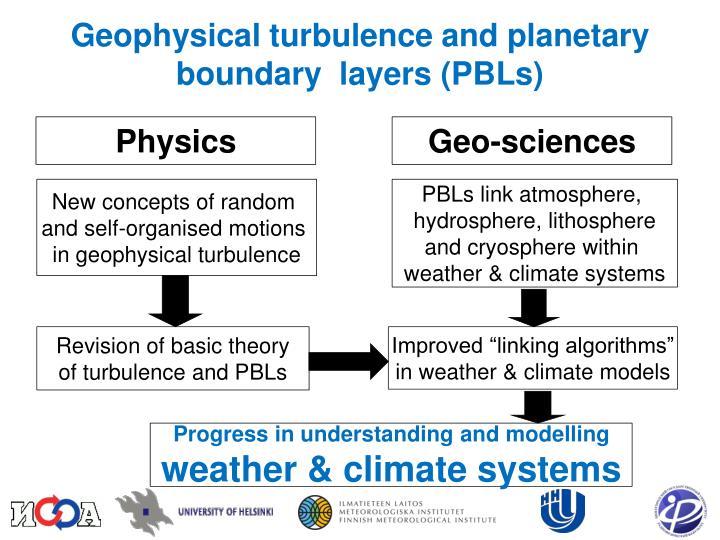 Geophysical turbulence and planetary boundary layers pbls