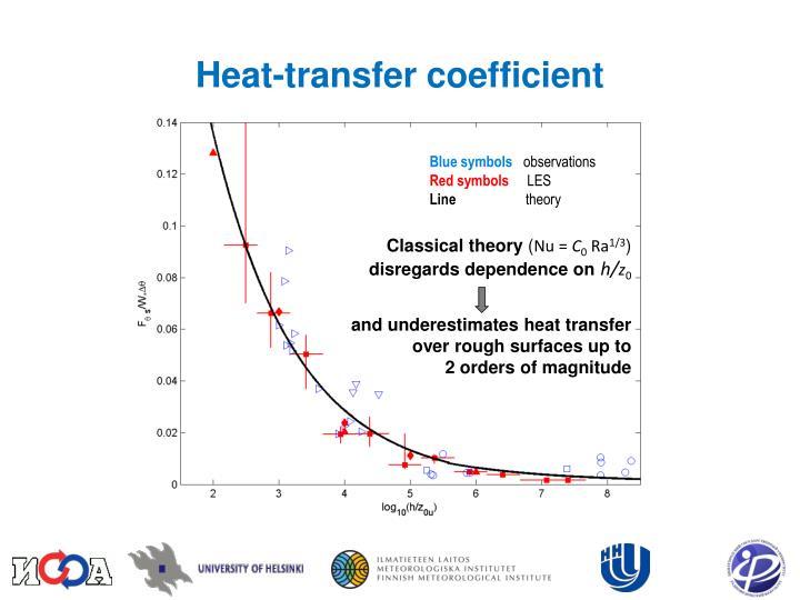 Heat-transfer coefficient