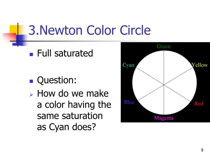 3.Newton Color Circle