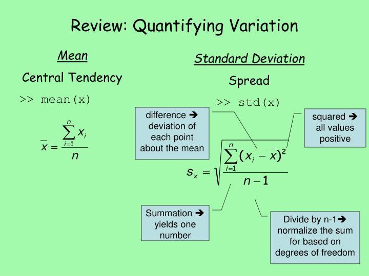Review quantifying variation