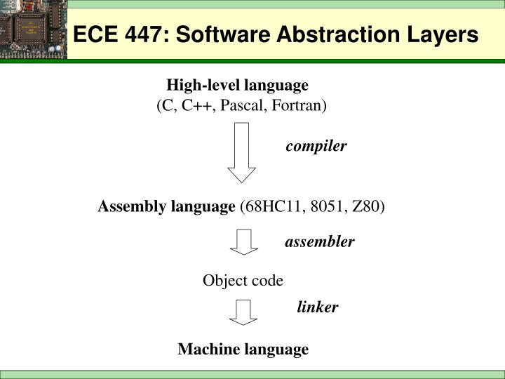 Ece 447 software abstraction layers