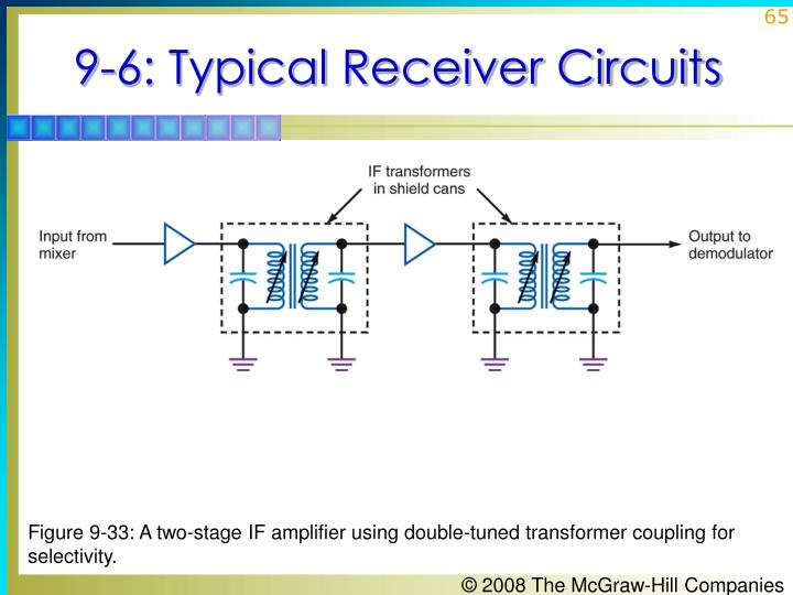 9-6: Typical Receiver Circuits