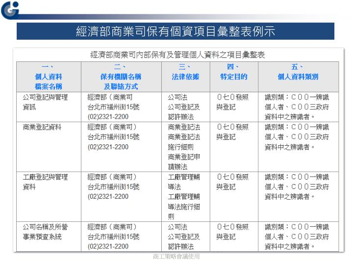 經濟部商業司保有個資項目彙整表例示