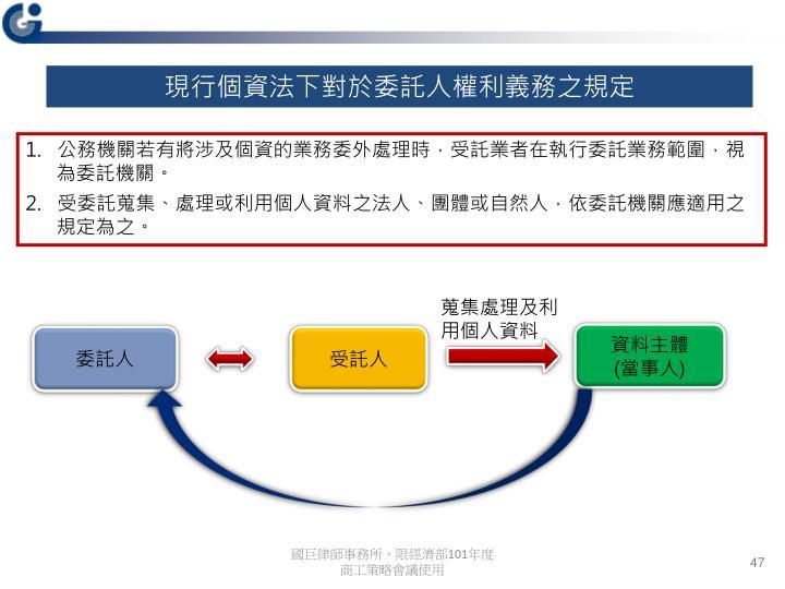現行個資法下對於委託人權利義務之規定