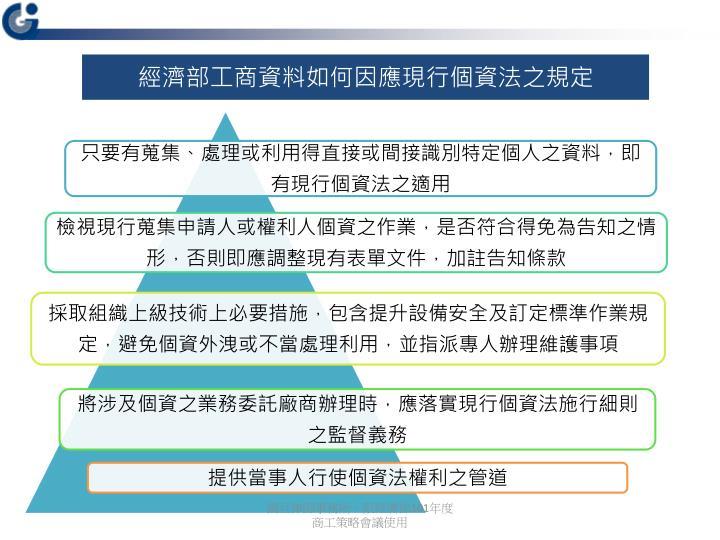 經濟部工商資料如何因應現行個資法之規定