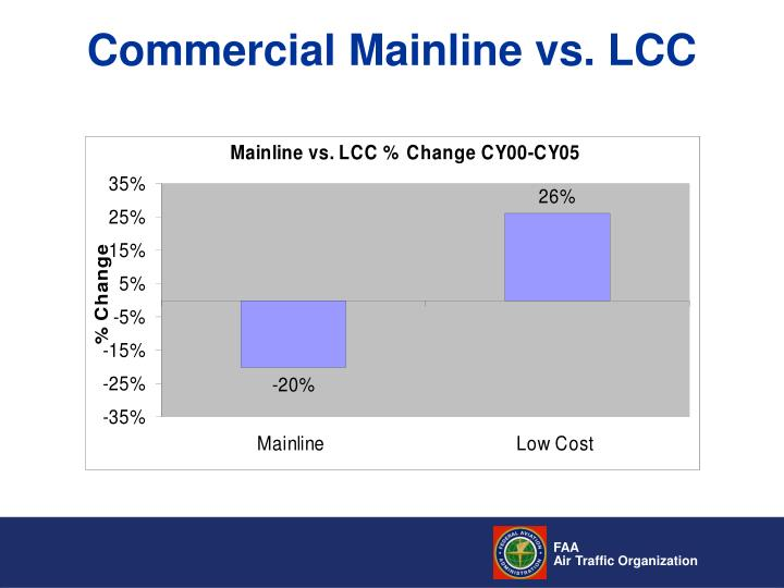 Commercial Mainline vs. LCC