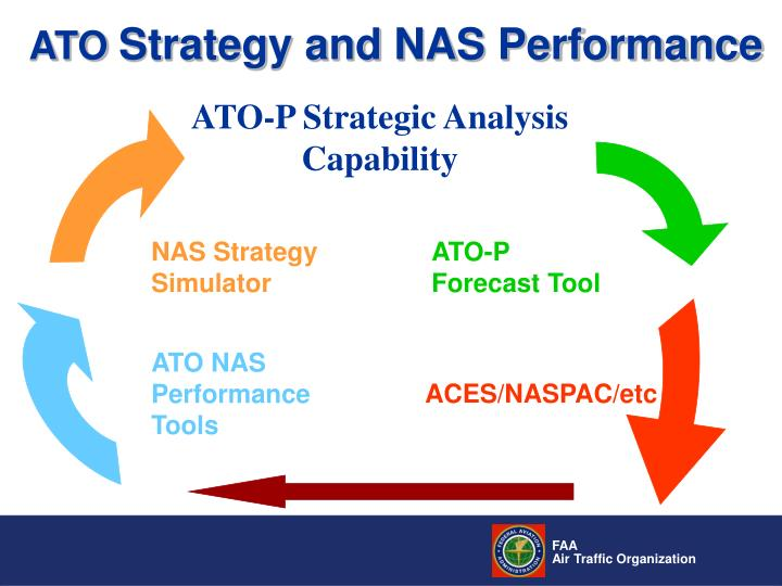 ATO-P Strategic Analysis