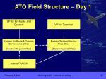 ato field structure day 1