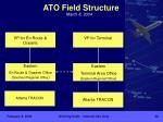 ato field structure