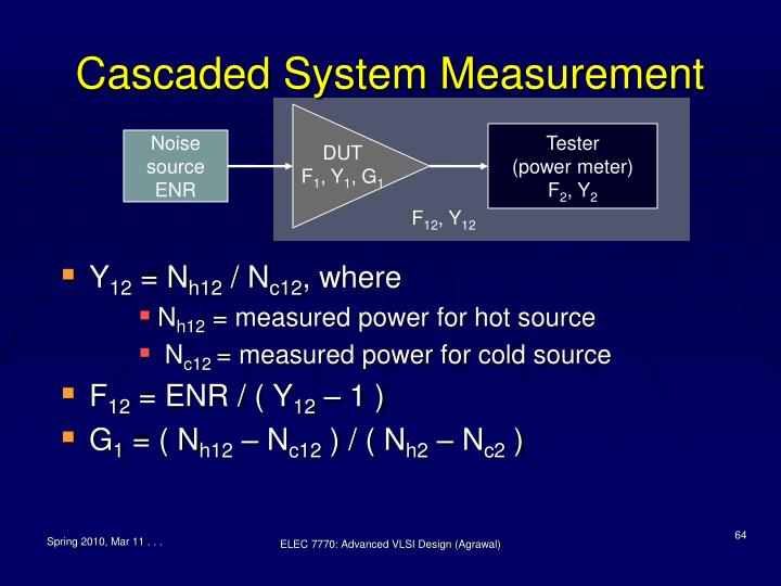 Cascaded System Measurement