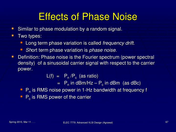 Effects of Phase Noise