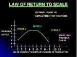 law of return to scale3