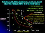 production possibility curve with indifference map superimposed1