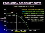 production possibility curve1