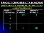 production possibility schedule input defence resources output op dp