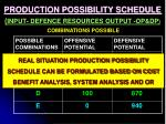 production possibility schedule input defence resources output op dp1