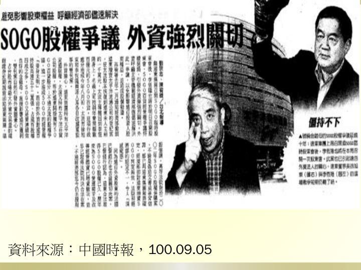 資料來源:中國時報,